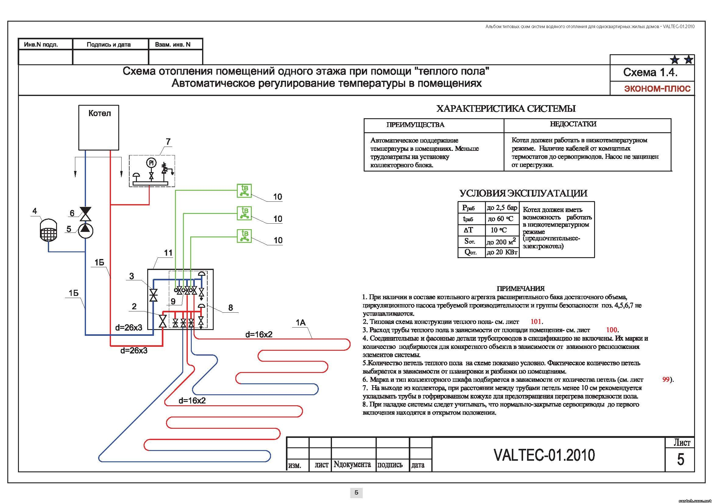 Типовая схемы отопления
