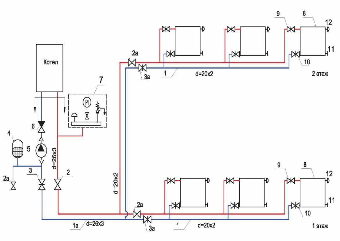 Схема двухтрубного радиаторного отопления помещений одноэтажного дома или квартиры.